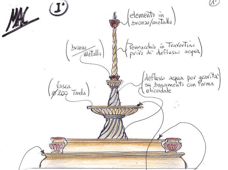 lo schizzo del progetto per la fontana di Doha
